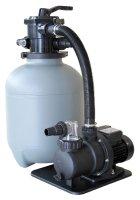 Filteranlagen & Pumpen